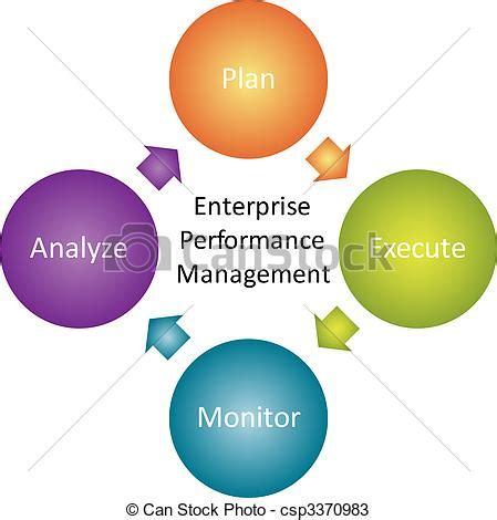 Business AdvisorStrategic Advisor - nzlinkedincom